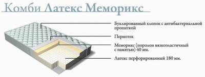 Безпружинный матрас Комби Латекс Меморикс